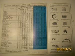 768. Blaupunkt, broschyr/prislista. R 839. Februari 1965. Hammarby Sverige. 101_0430