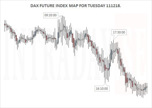 DAX MAP TUESDAY 111218