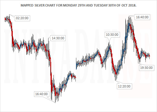 MAPPED CHART FOR MOND 29TH AND TUESDAY 30TH OCT 2018 SMALL