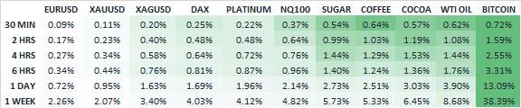 030119 - tradingrange table percent