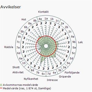 MH_Assiks_avkommor