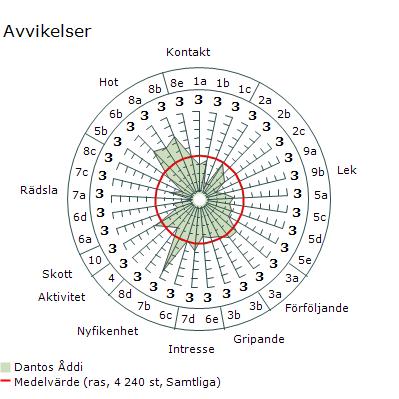 MH_ D.Åddi