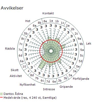 MH_D.Ådina