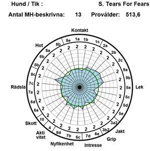 MH_S_Tears Tears