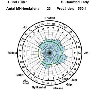 MH_S_Haunted_Lady