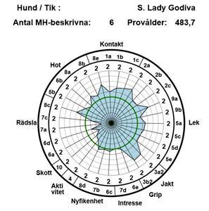 MH_S_Lady_Godiva